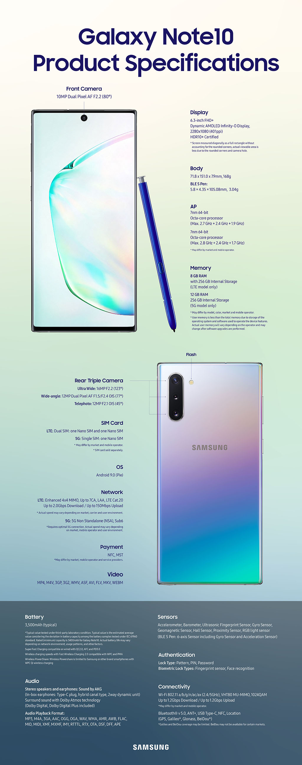 Galaxy_Note10_Product_Specifications
