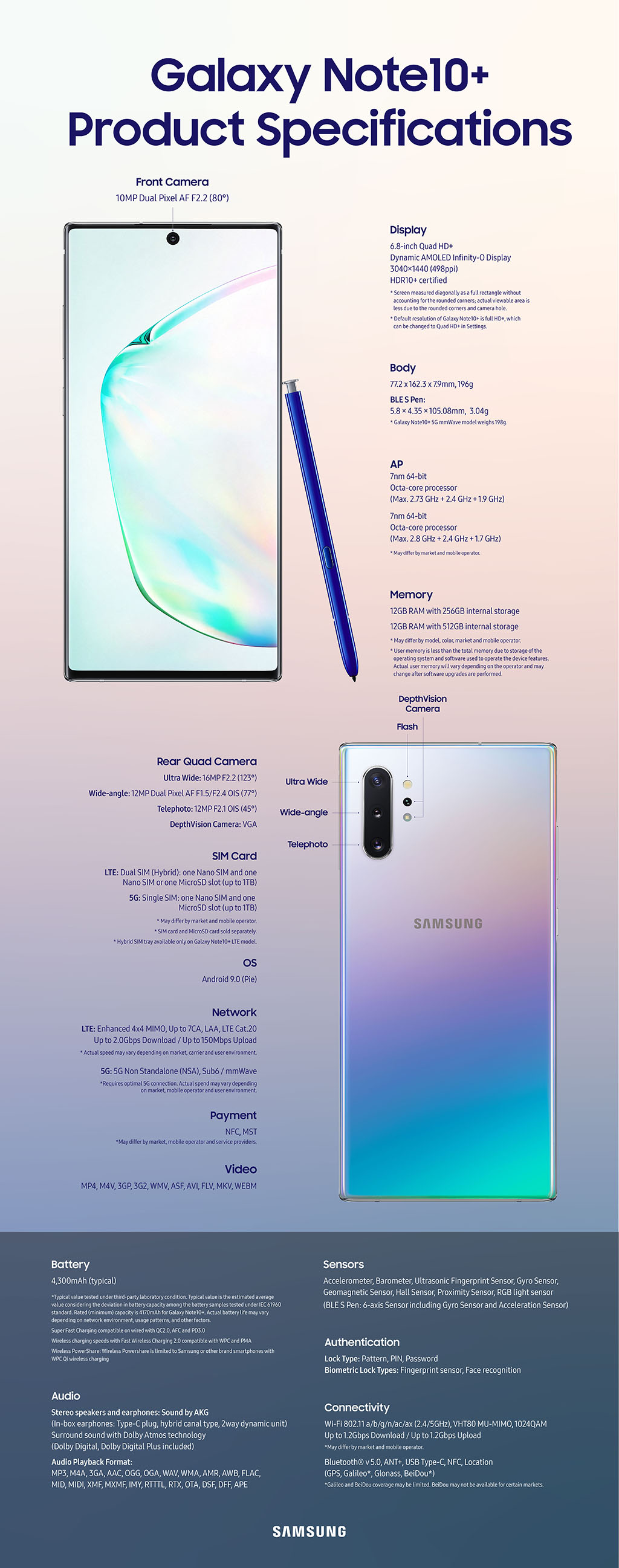 Galaxy_Note10_plus_Product_Specifications