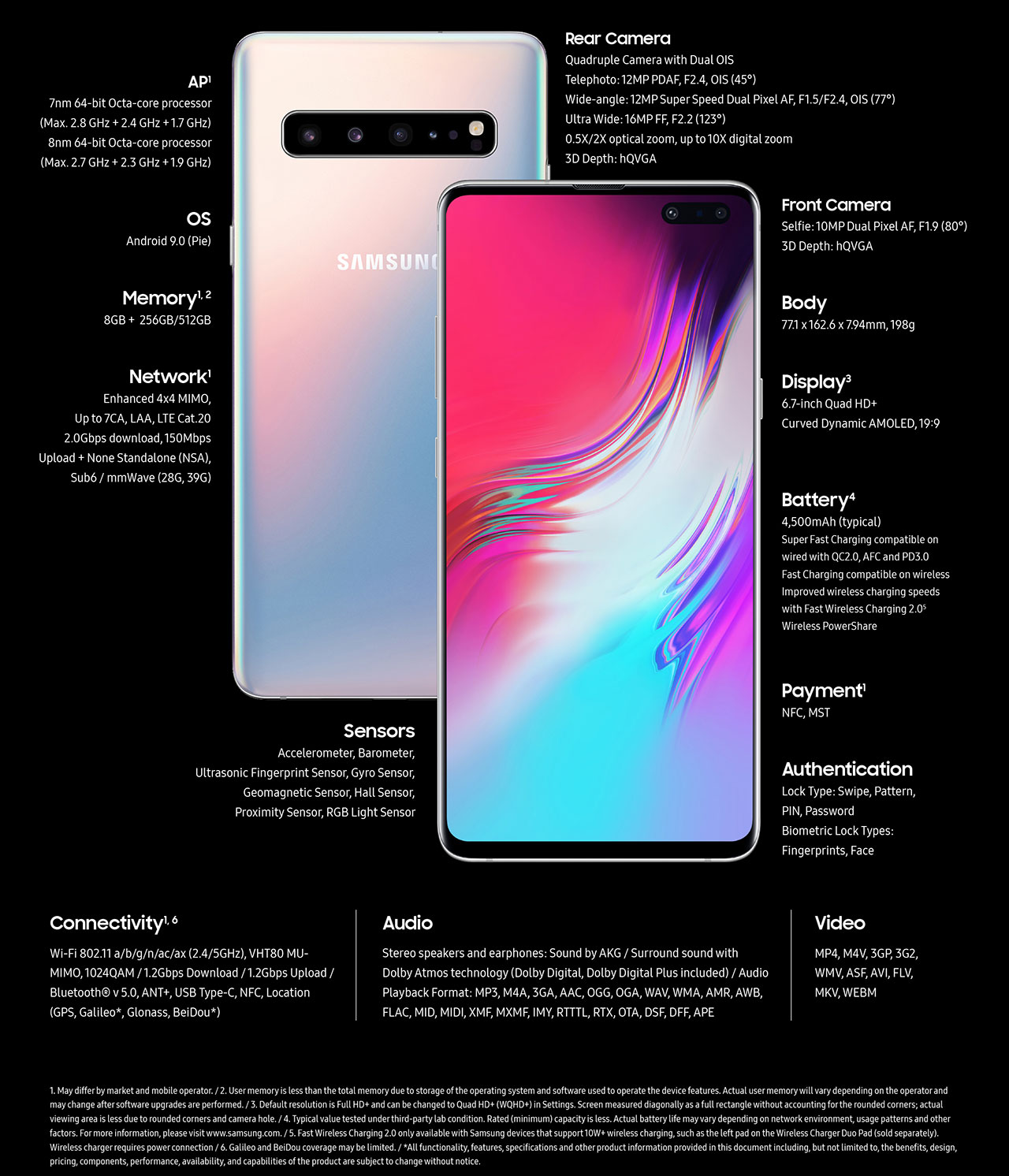 Galaxy S10 Interactive Press Release - Samsung US Newsroom